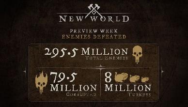 In New World i giocatori hanno ucciso 8 milioni di tacchini