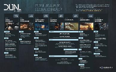 Alpha 3 di Dual Universe prevista per Gennaio 2020